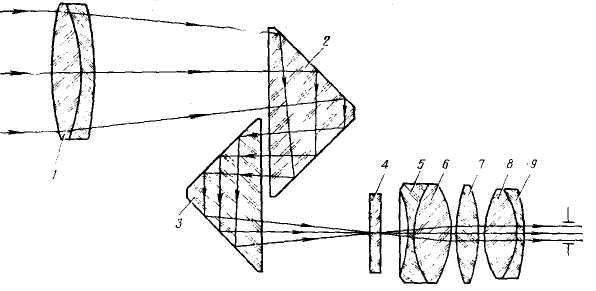 Оптическая схема правого