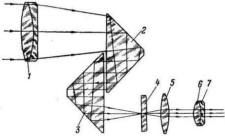 Оптическая схема монокуляра