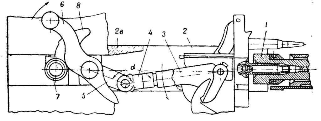 Схема отпирания канала ствола: