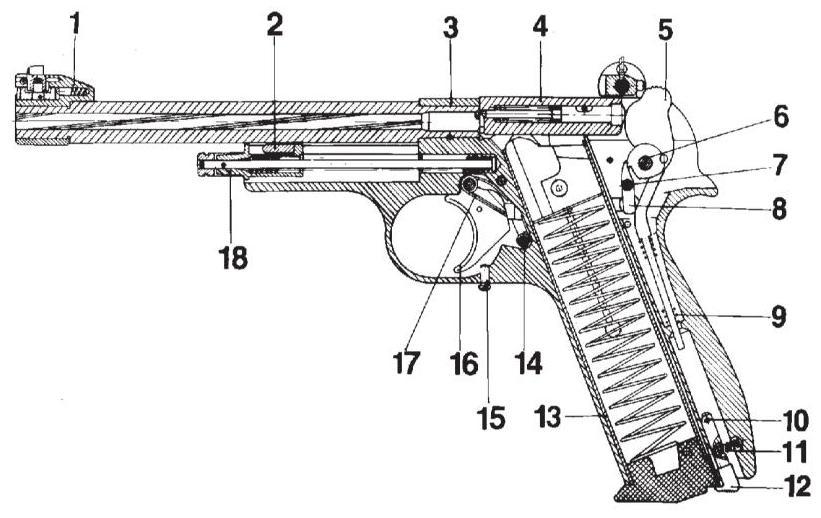 Схема механизмов пистолета
