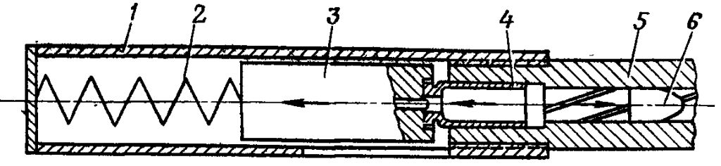 Схема работы оружия со