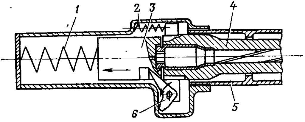 Схема работы оружия с коротким