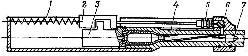 Схема работы оружия с отводом