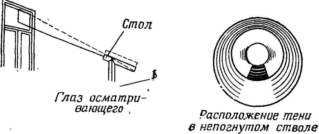 Схема осмотра канала ствола