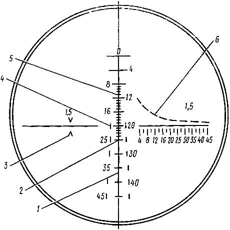 Сетка оптического прицела ОПО: